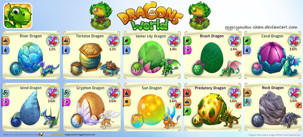 dragons world calculator